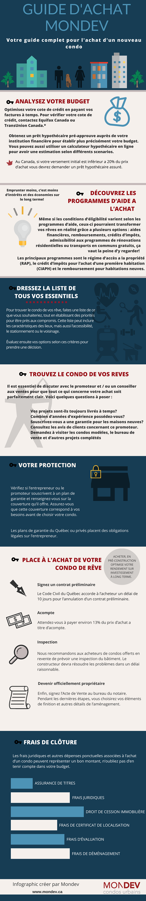 Mondev-Buyers-Guide-Final-Infographic-FR-V2.png