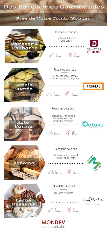 mondev-condos-bakery%20FR%20(1).png